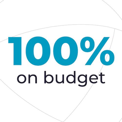 CE budget stat 0421