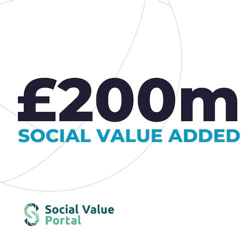 CE social stat 0421