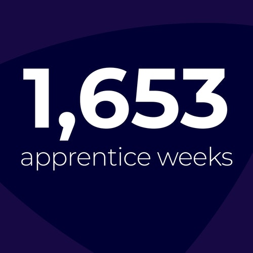 Scotland apprentice weeks navy