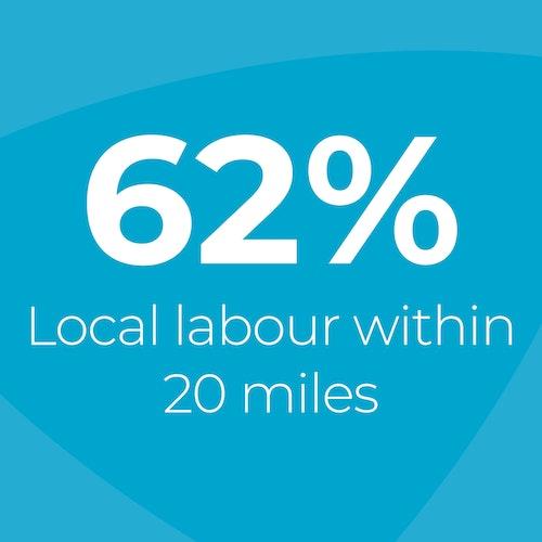 Scotland local labour 20 miles