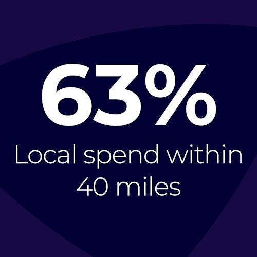 Scotland local spend 40 miles navy